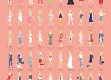 Sex and the City poster met de outfits van Carrie